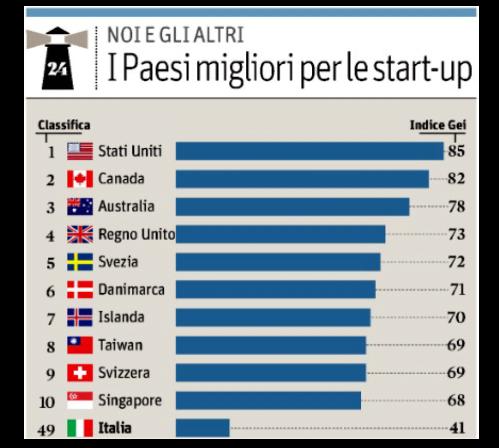 startup_milano