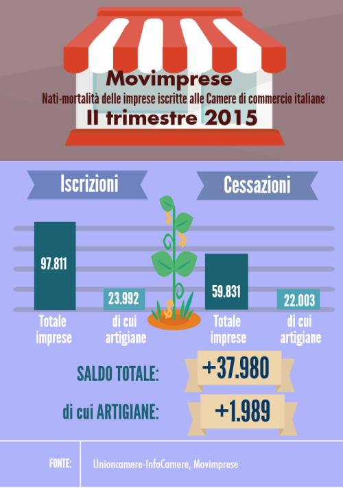 movi_II_2015_infografica_1