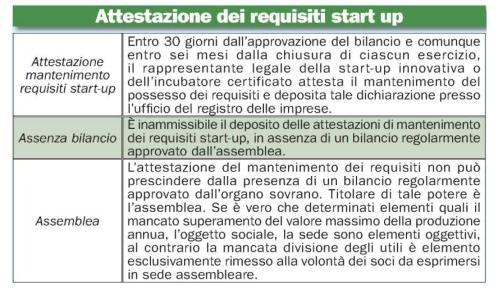 bilancio_startup