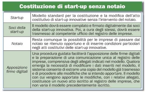 costituzione_startup