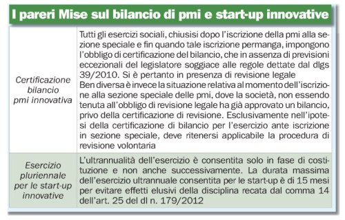 startup_mise_pmi