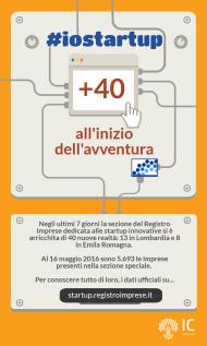 7gg_startup