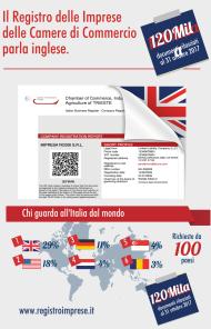 inglese_vianello_7112017_perpaese