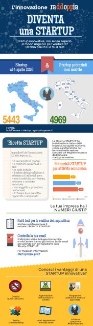 startup_diventa_italia_double