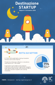 startup_ii_2016_titolo_1ok