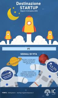startup_ii_2016_titolo_5ok