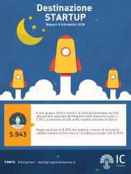 startup_ii_2016_titolo_ok