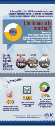 startup_giuridico