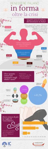 benessere_italiano_2017_all