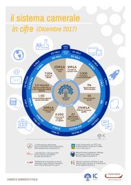 a4_sistema-dicembre2017
