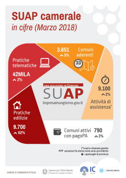 a4_template_suap_marzo